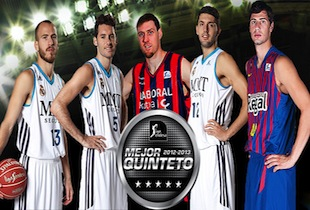 Top Starting 5 ACB Endesa League