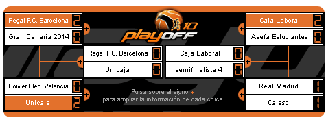 ACB 2010 Playoffs Semifinals Set