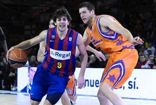 Ricky Rubio ACB Point Guard of the Year