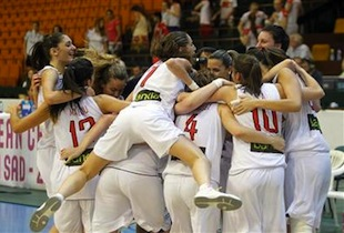 Spains Women U20 Win European Championships Over Russia