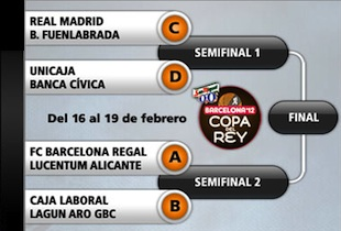 ACB Kings Cup (Copa de Rey)  2012 Game Schedule & TV