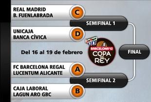 ACB Kings Cup (Copa de Rey)  2012 Game Schedule & TV