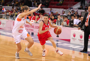Rivas Ecopolis Slips Past Fenerbahce (74-70) and Into the Final Against Ros Casares