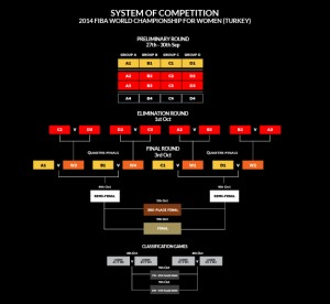 Systemcompetition2014