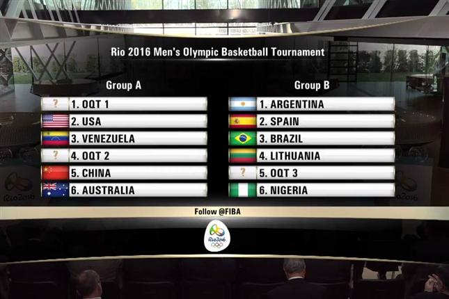 Spain Olympic Men Basketball Schedule Rio 2016