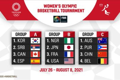 Spain will start on July 26 against Japan (male) and Co …