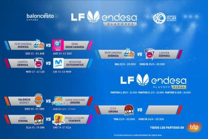 TV: The LF Endesa champion title will be decided direct …