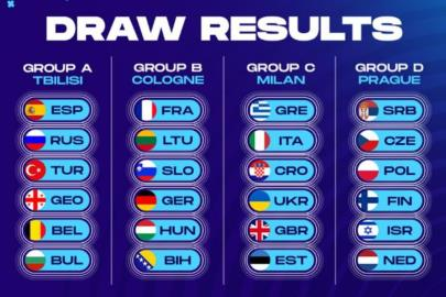 Spain will play the first phase in Tbilisi with Russia, Turkey, …