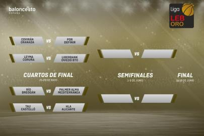 Defined the quarterfinal crosses for the title to fal …