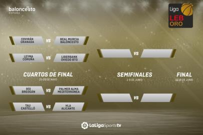 The Playoffs define their crosses, dates and times to search …