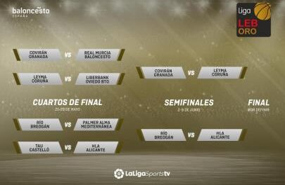 Semifinals: Defined the dates, schedules and referee teams …