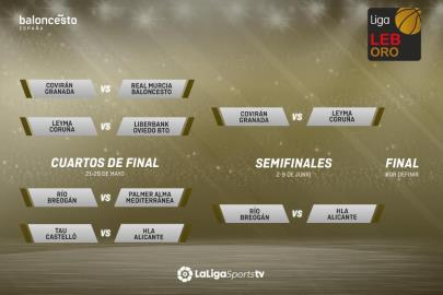 Semifinals: Defined dates, times and teams