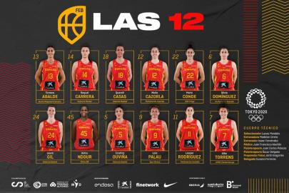The twelve players from Spain for Tokyo 2020