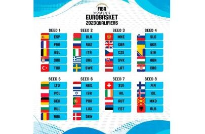 Spain will be seeded in the draw for the Classification …