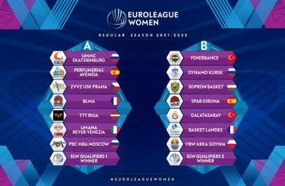 The first phase groups of the Euroleague Women drawn …