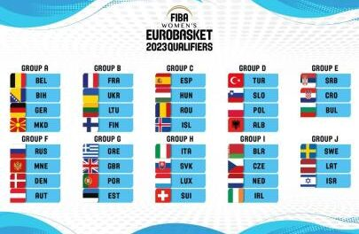 Spain will play the Women's EuroBasket qualification before …