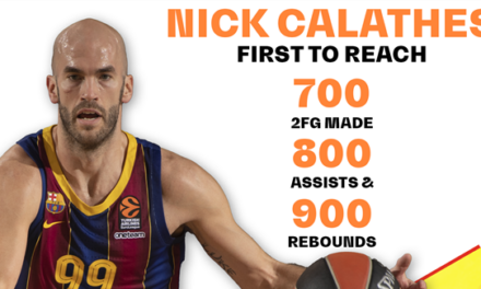 Calathes achieved an all-around first in 2020-21