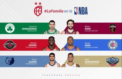 Six Spaniards, protagonists in season 75 of the NBA